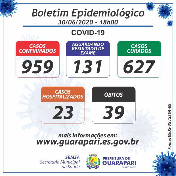 Guarapari registra 50 novos casos da Covid-19 e mais um óbito