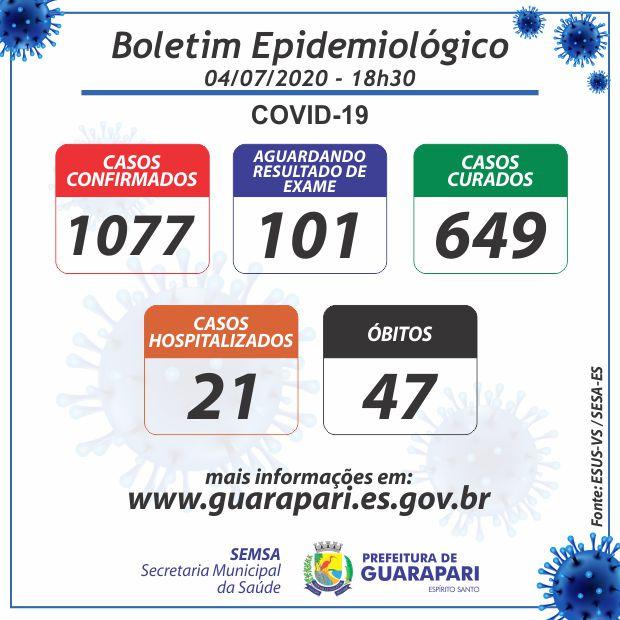 Outro óbito pelo coronavírus é confirmado em Guarapari