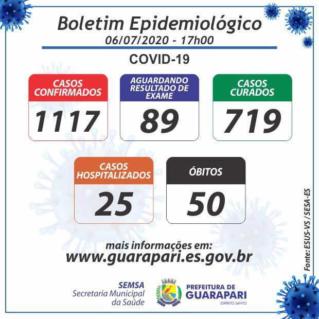 Guarapari totaliza 50 mortes pela Covid-19; 25 pacientes estão hospitalizados