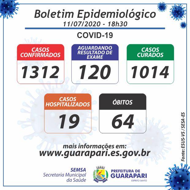 Coronavírus: Guarapari registra mais três mortes e ultrapassa os 1.300 casos