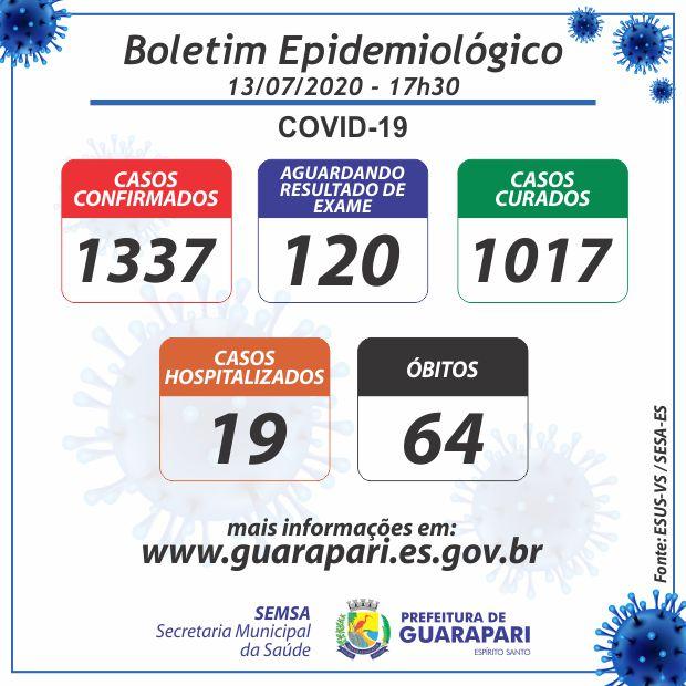 Coronavírus: Guarapari contabiliza 13 novos casos e mais 2 curados