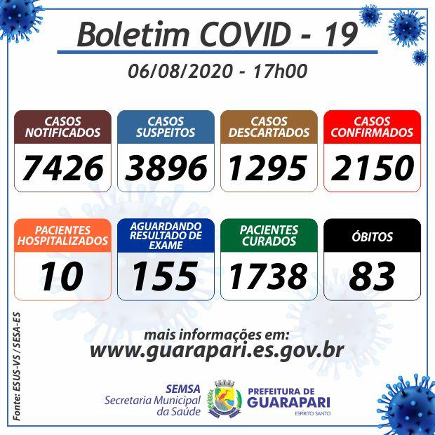 Coronavírus: Guarapari contabiliza mais um óbito e 66 novos casos