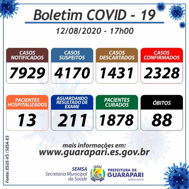 Número de mortos por Coronavírus em Guarapari chega a 88