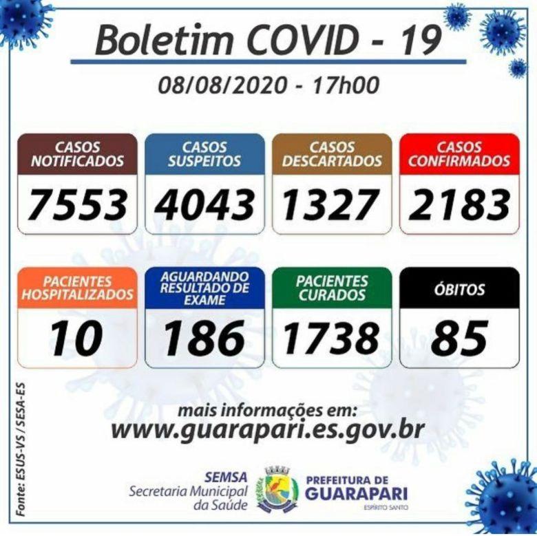 Guarapari registra mais duas mortes e totaliza 85 óbitos pela Covid-19