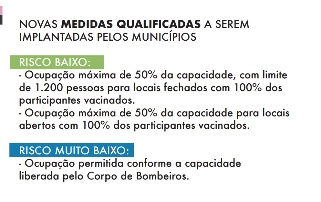 Retomada Plena Guarapari restrições Covid-19